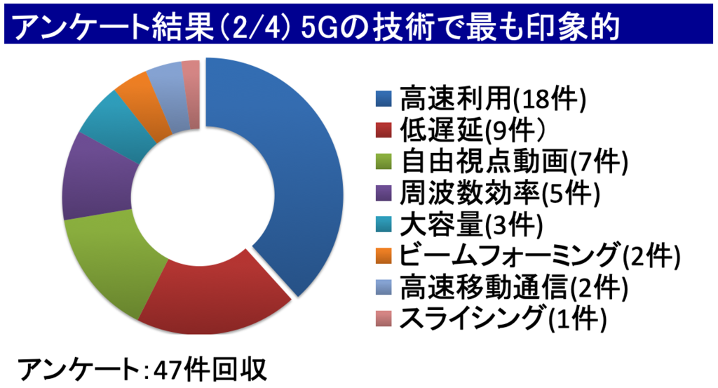 f:id:hiroshi-kizaki:20181111091331p:plain