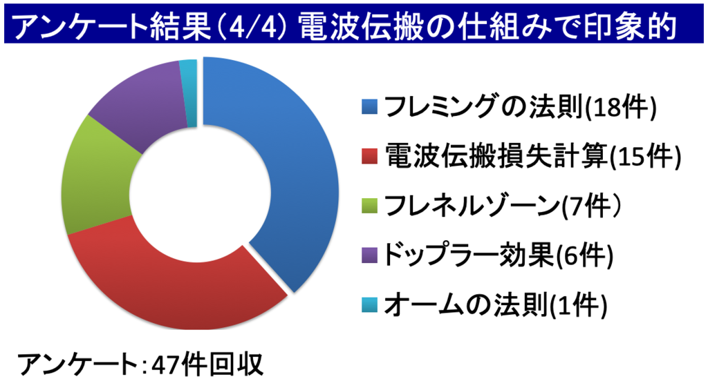 f:id:hiroshi-kizaki:20181111092130p:plain