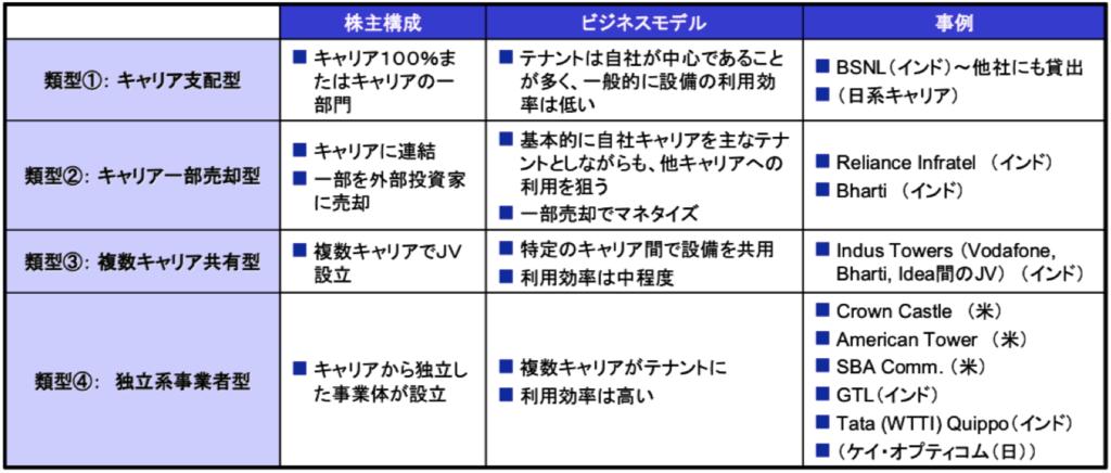 f:id:hiroshi-kizaki:20181118154839p:plain