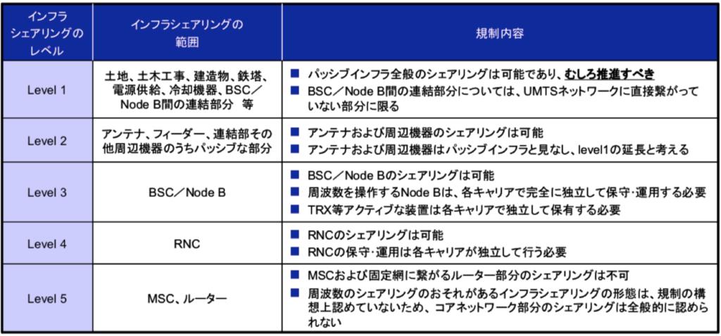 f:id:hiroshi-kizaki:20181118160006p:plain