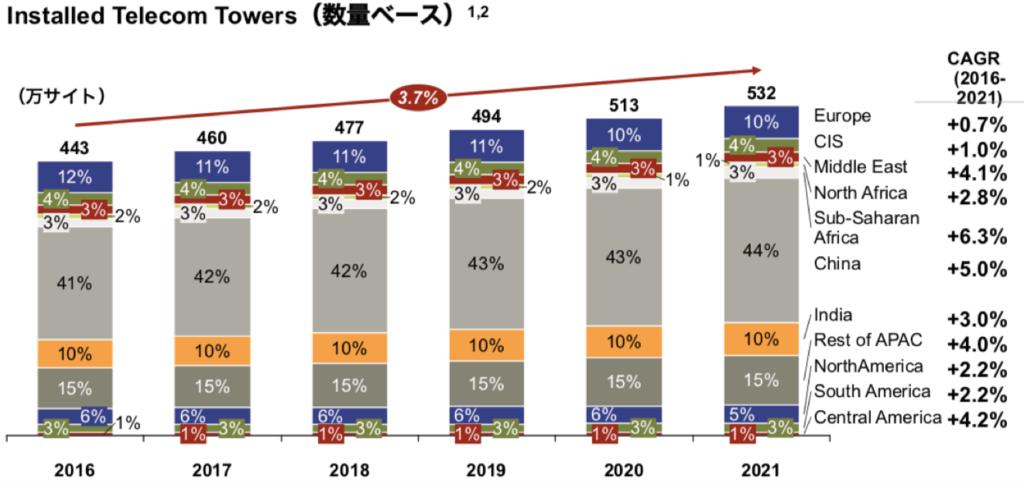 f:id:hiroshi-kizaki:20181118160333p:plain