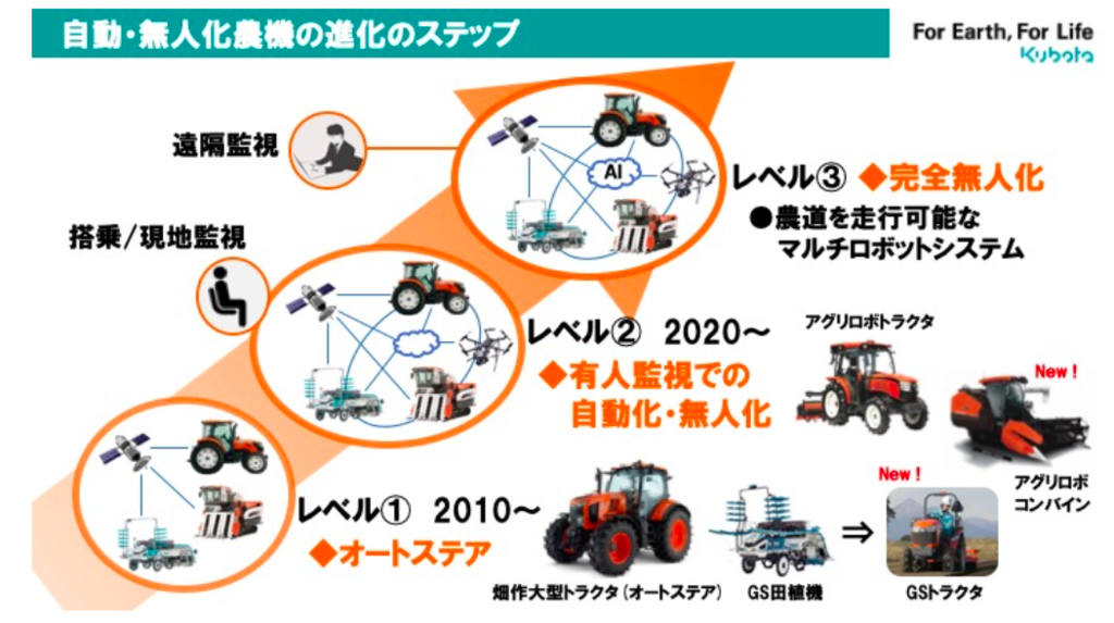 f:id:hiroshi-kizaki:20181201192928p:plain