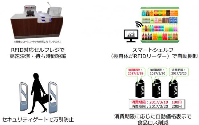 f:id:hiroshi-kizaki:20181201195157p:plain
