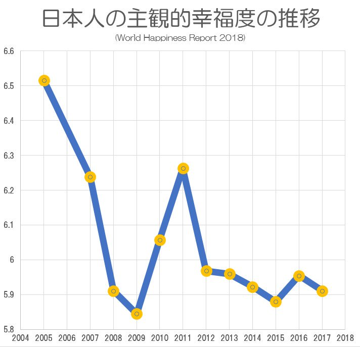 f:id:hiroshi-kizaki:20181225195852p:plain