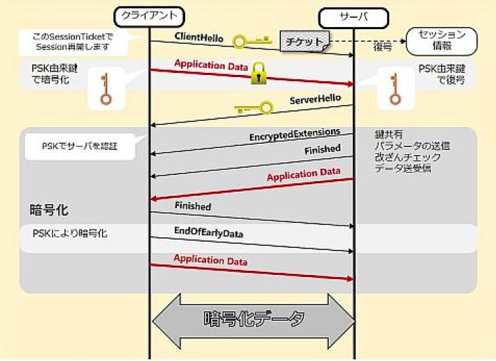 f:id:hiroshi-kizaki:20190105121711p:plain