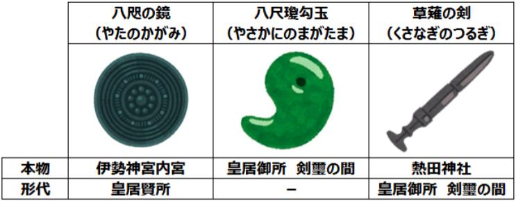 f:id:hiroshi-kizaki:20190106112205p:plain