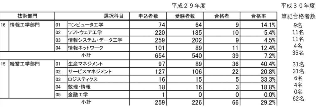 f:id:hiroshi-kizaki:20190115214408p:plain