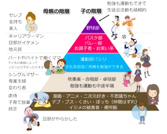 f:id:hiroshi-kizaki:20190219200043p:plain