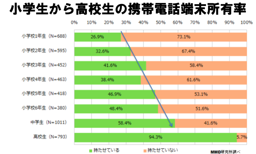 f:id:hiroshi-kizaki:20190222102619p:plain