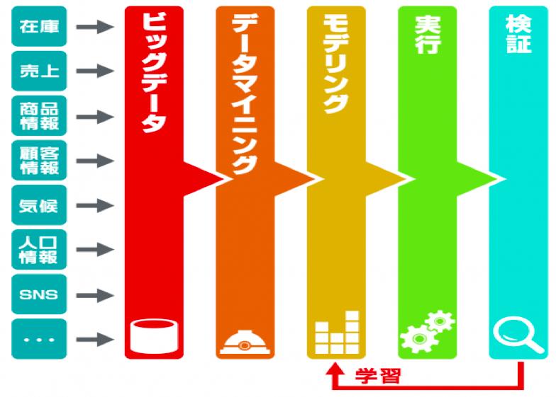 f:id:hiroshi-kizaki:20190223190536p:plain