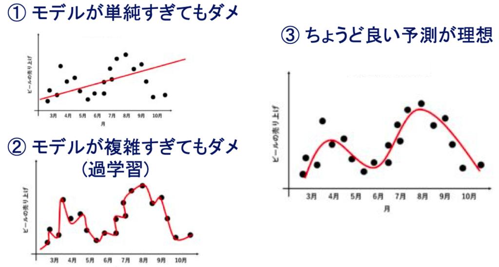 f:id:hiroshi-kizaki:20190223191537p:plain
