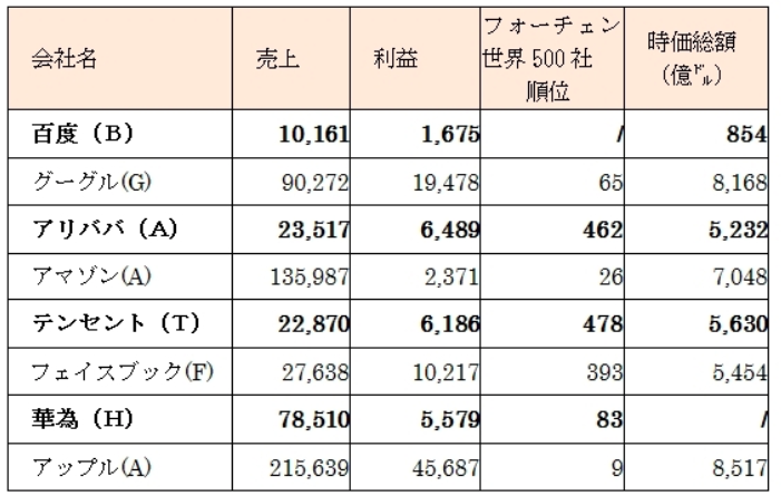 f:id:hiroshi-kizaki:20190223192528p:plain