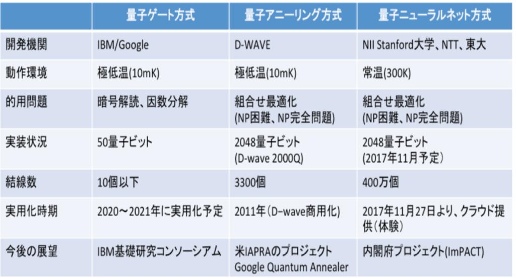 f:id:hiroshi-kizaki:20190223193313p:plain