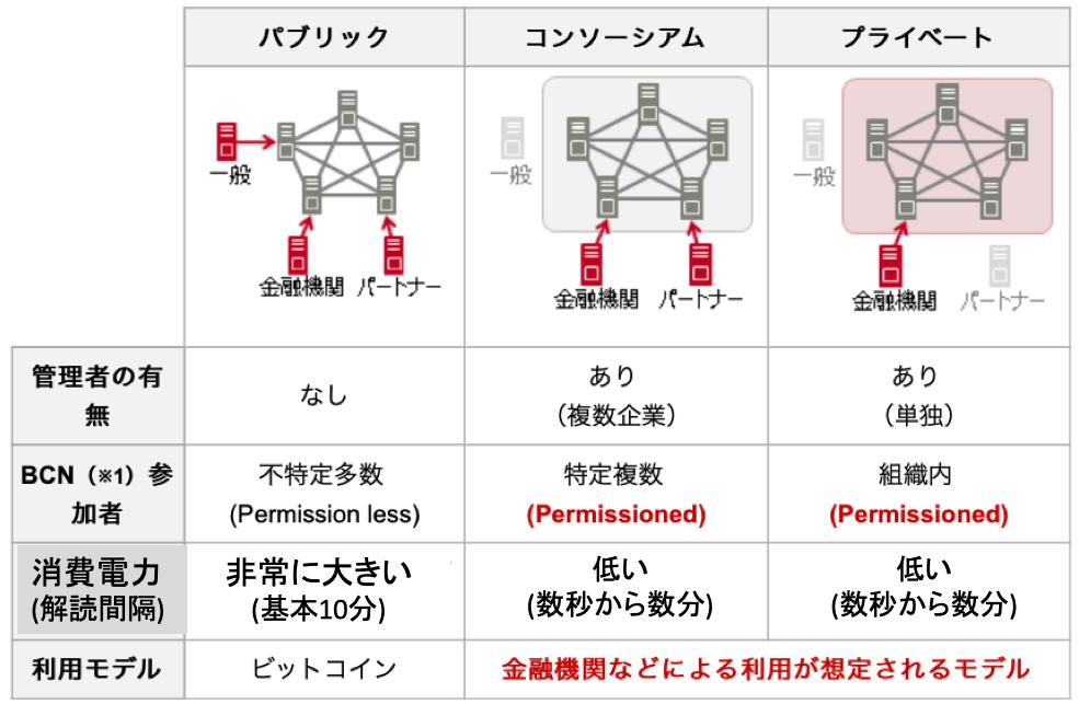 f:id:hiroshi-kizaki:20190223193920p:plain
