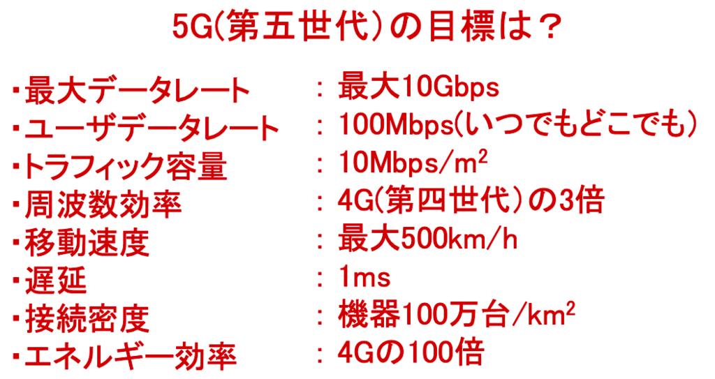 f:id:hiroshi-kizaki:20190223202729p:plain