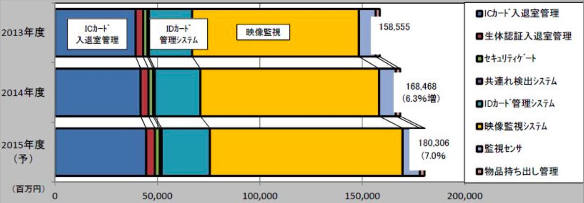f:id:hiroshi-kizaki:20190317163735p:plain