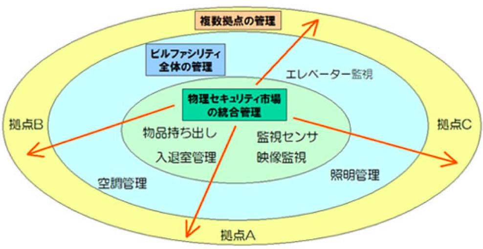 f:id:hiroshi-kizaki:20190317164602p:plain