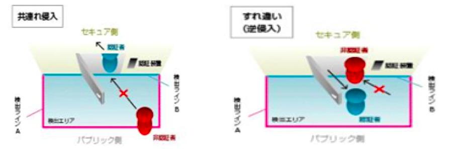 f:id:hiroshi-kizaki:20190317171518p:plain