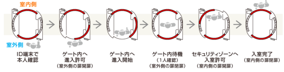 f:id:hiroshi-kizaki:20190317172530p:plain