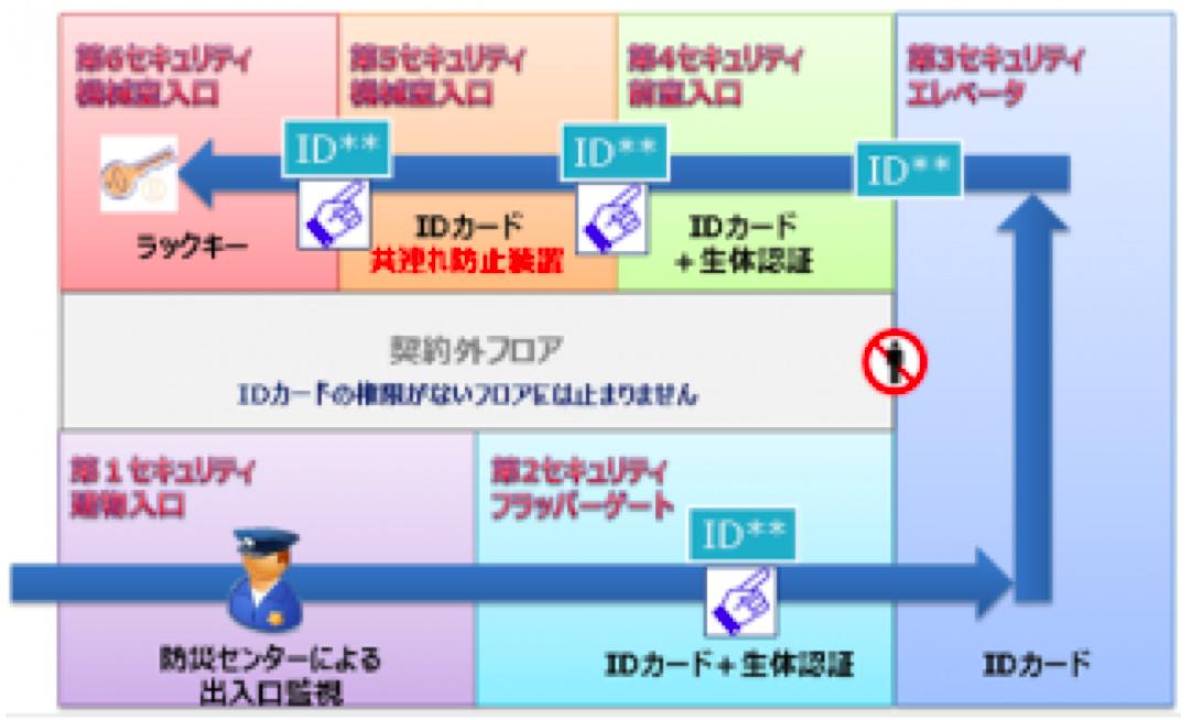 f:id:hiroshi-kizaki:20190317174102p:plain