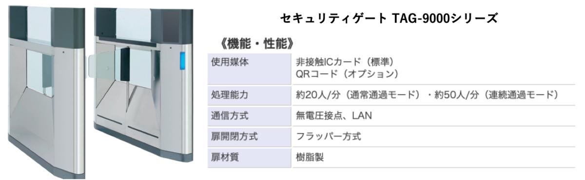 f:id:hiroshi-kizaki:20190317175744p:plain