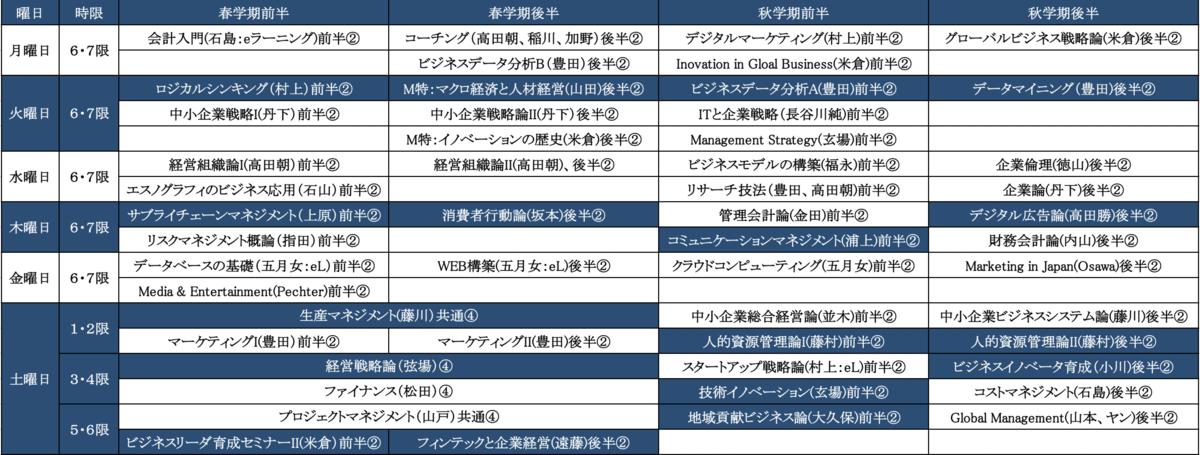 f:id:hiroshi-kizaki:20190318223524p:plain