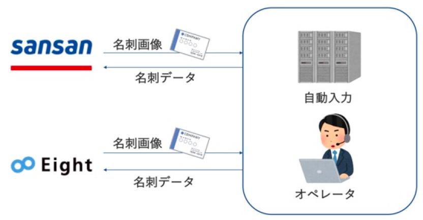 f:id:hiroshi-kizaki:20190321174108p:plain