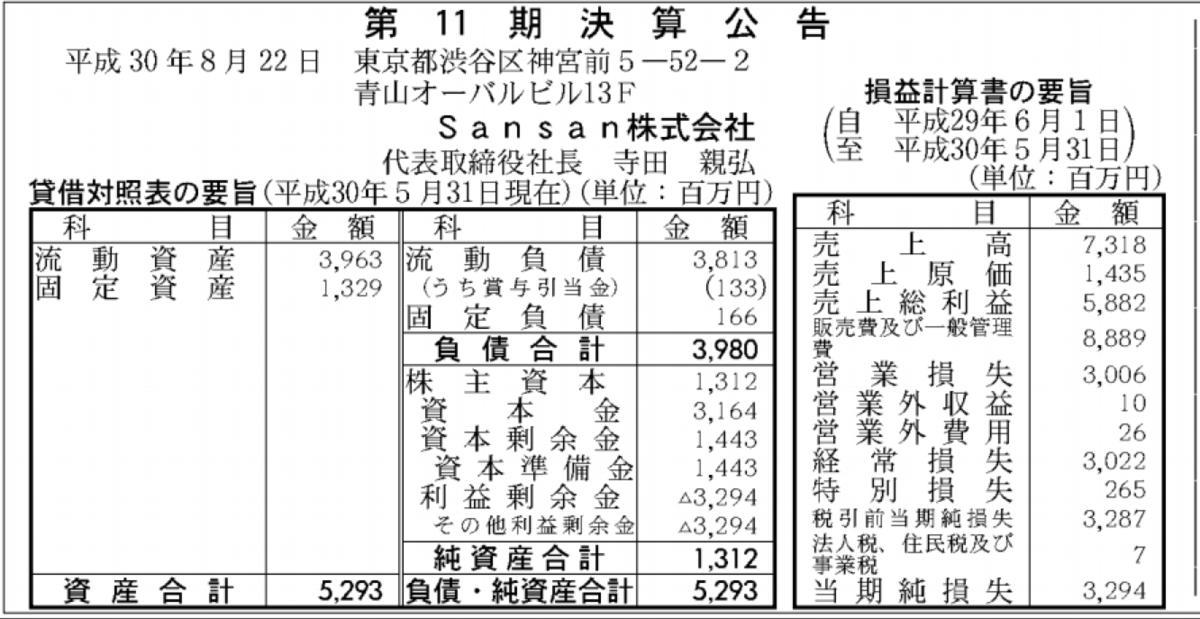 f:id:hiroshi-kizaki:20190321174237p:plain