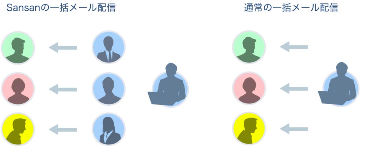f:id:hiroshi-kizaki:20190321182012p:plain