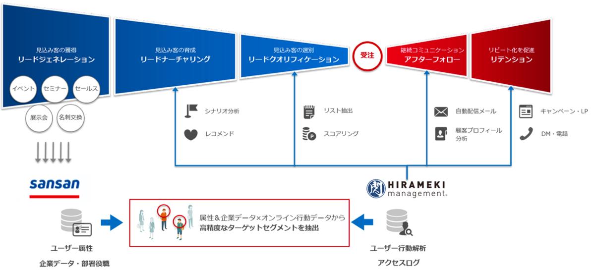 f:id:hiroshi-kizaki:20190321183536p:plain