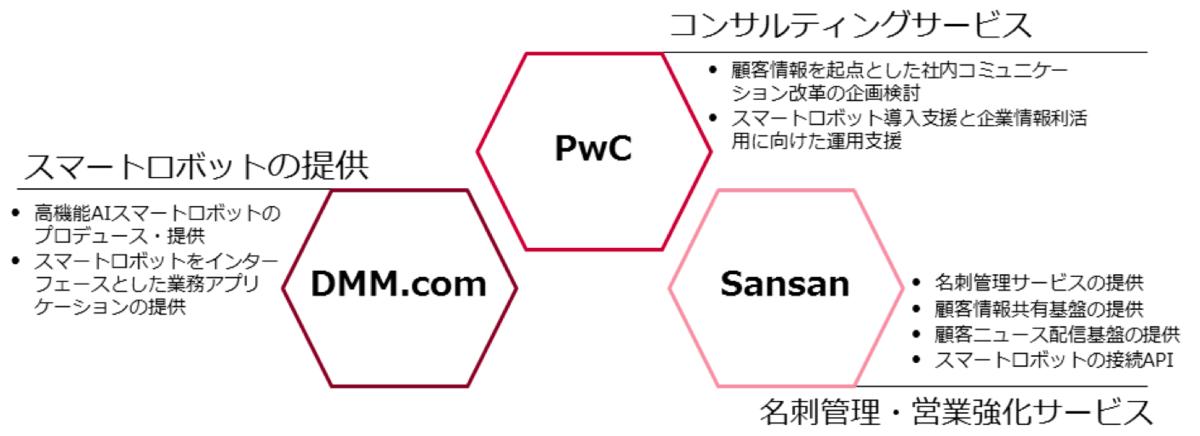 f:id:hiroshi-kizaki:20190321184118p:plain
