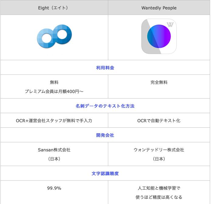 f:id:hiroshi-kizaki:20190321185218p:plain