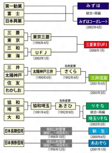 f:id:hiroshi-kizaki:20190331145435p:plain