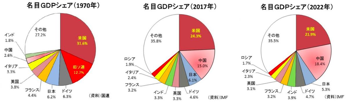 f:id:hiroshi-kizaki:20190331150246p:plain
