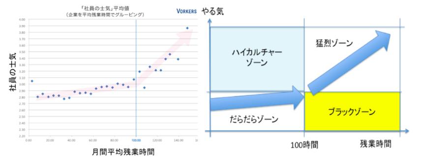 f:id:hiroshi-kizaki:20190407180232p:plain