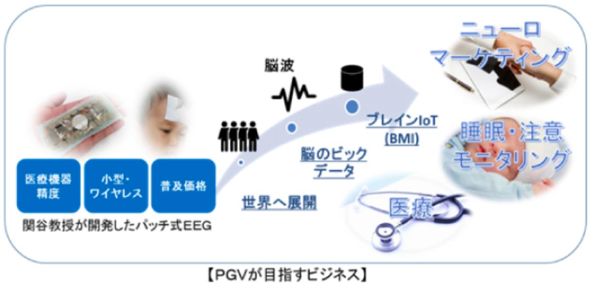 f:id:hiroshi-kizaki:20190407184246p:plain