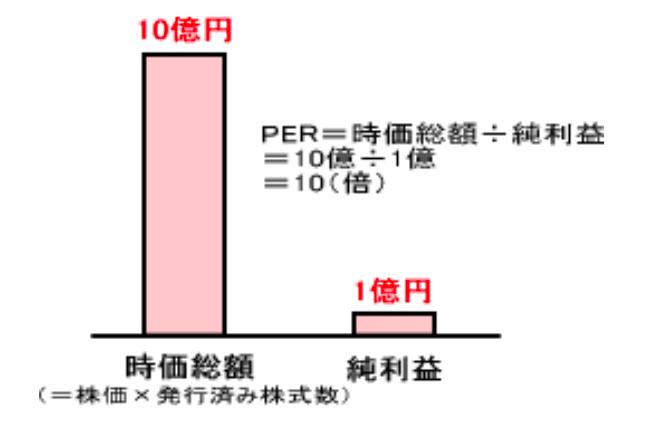f:id:hiroshi-kizaki:20190414143504p:plain