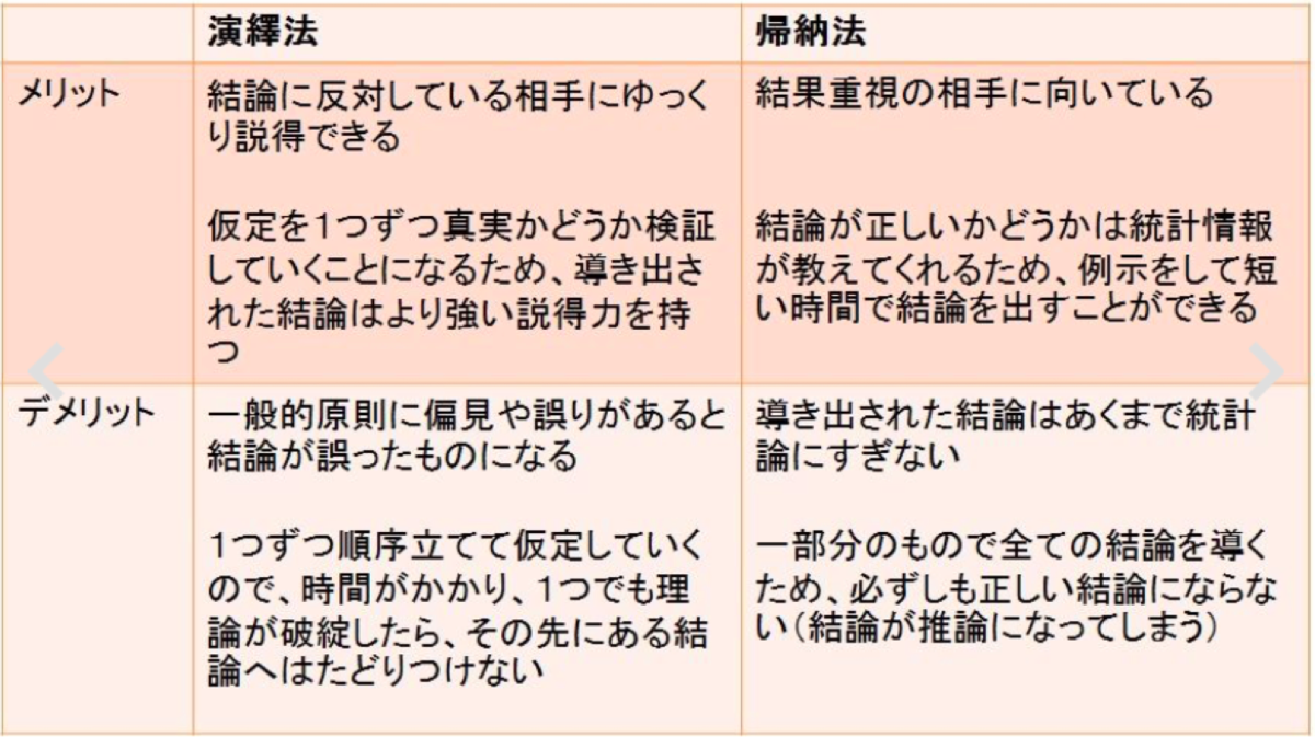f:id:hiroshi-kizaki:20190417121906p:plain