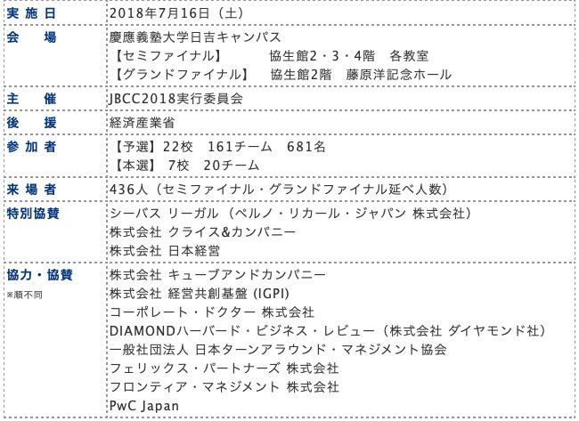 f:id:hiroshi-kizaki:20190420213149p:plain