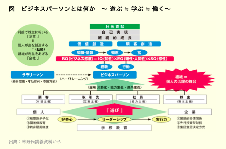 f:id:hiroshi-kizaki:20190420215020p:plain
