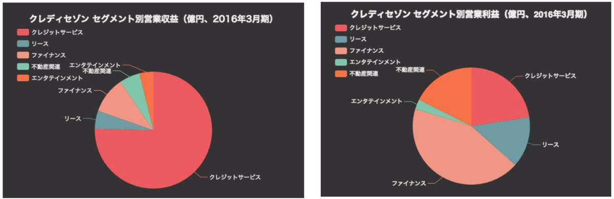 f:id:hiroshi-kizaki:20190422060558p:plain