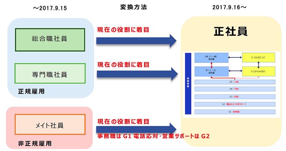 f:id:hiroshi-kizaki:20190422061301p:plain