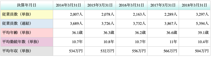 f:id:hiroshi-kizaki:20190422082903p:plain
