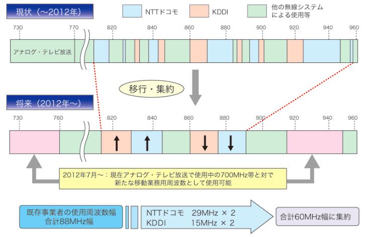 f:id:hiroshi-kizaki:20190422191525p:plain