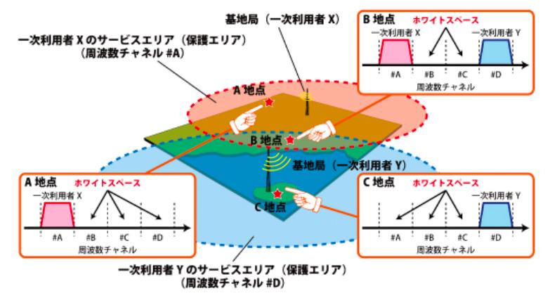 f:id:hiroshi-kizaki:20190422193046p:plain