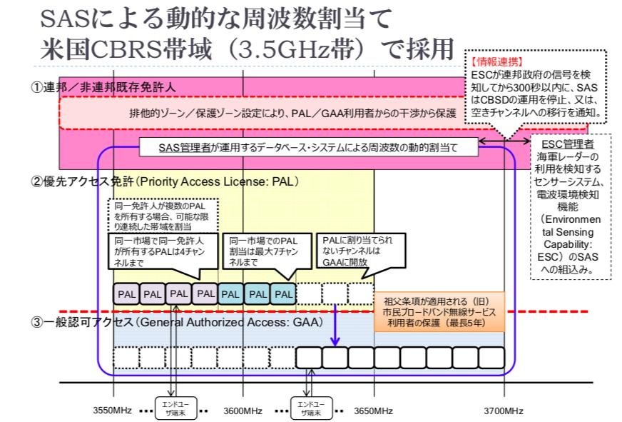 f:id:hiroshi-kizaki:20190422195047p:plain