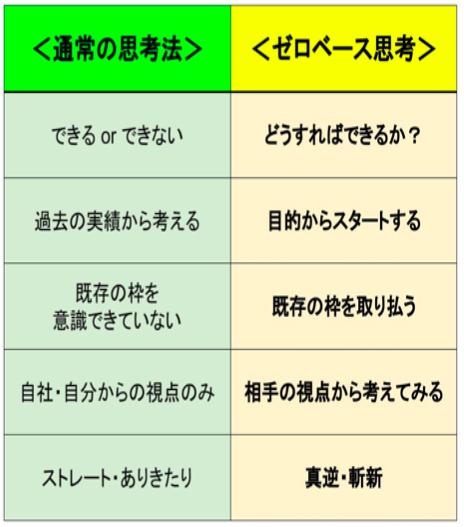 f:id:hiroshi-kizaki:20190423193057p:plain