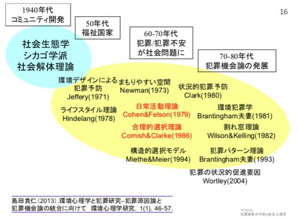 f:id:hiroshi-kizaki:20190606222032p:plain