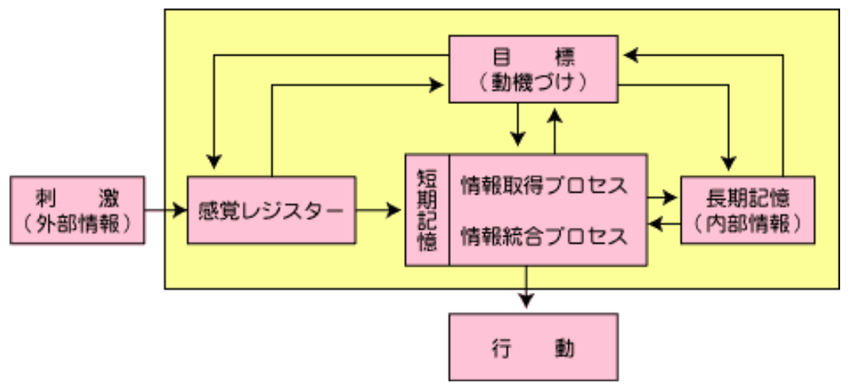 f:id:hiroshi-kizaki:20190606222425p:plain