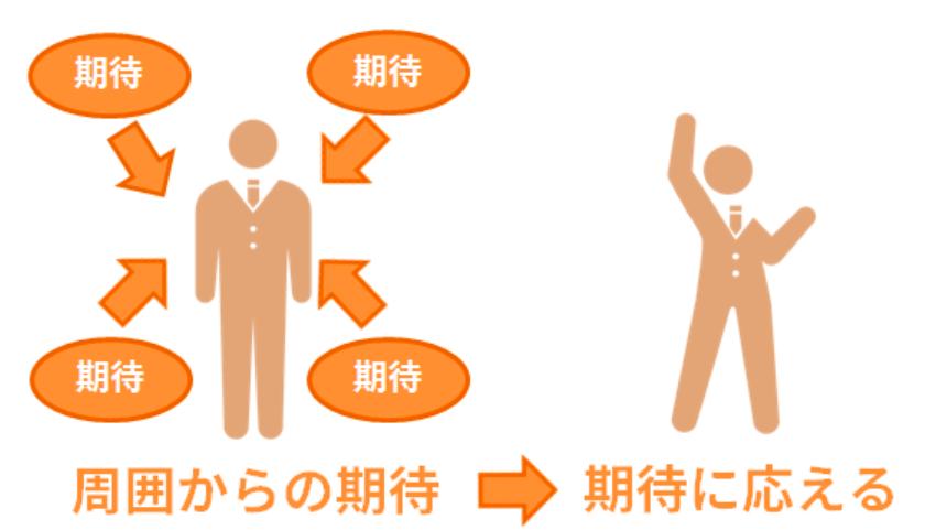 f:id:hiroshi-kizaki:20190606223326p:plain